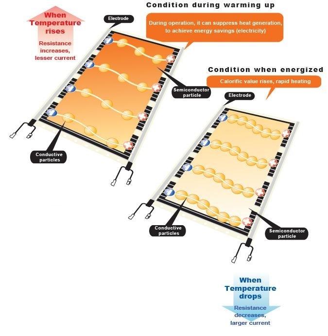 地暖 地熱 發熱地板 恆溫地暖 鈞泰工程